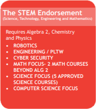 STEM (science, technology, engineering, & math) Endorsement