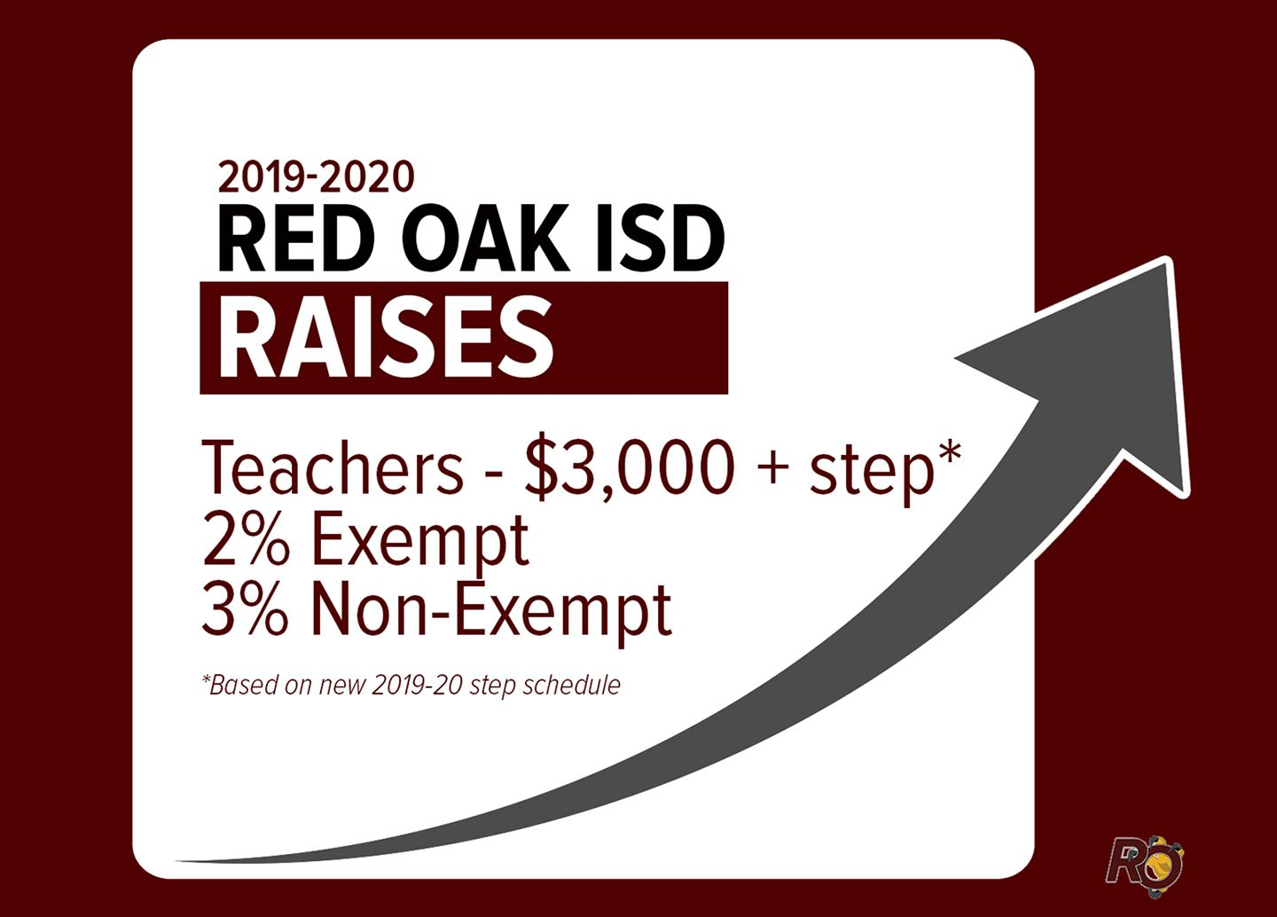 ROISD raises salaries for teachers plus exempt and non-exempt employees